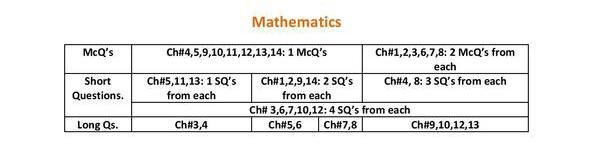 maths-final