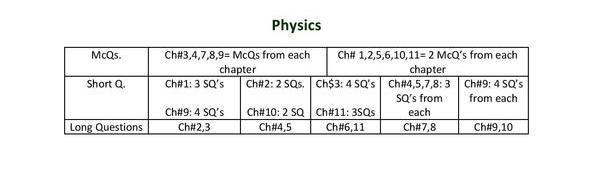 physics-final